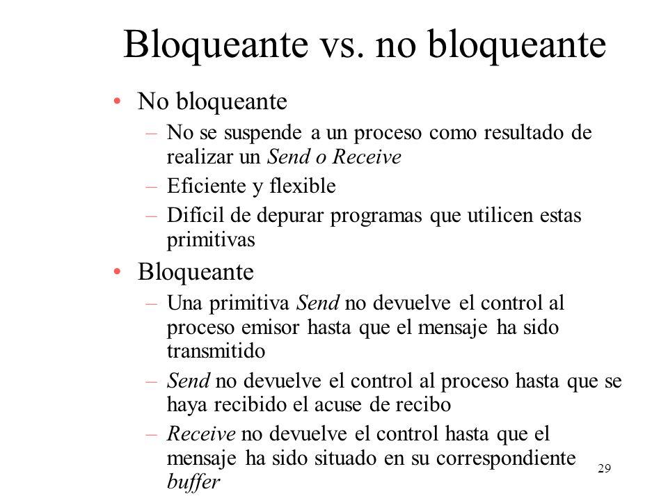 Bloqueante vs. no bloqueante