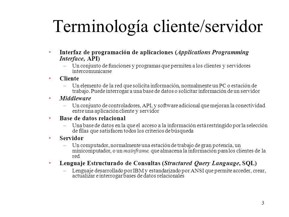 Terminología cliente/servidor