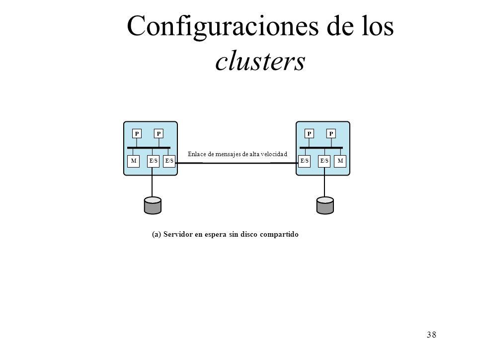 Configuraciones de los clusters