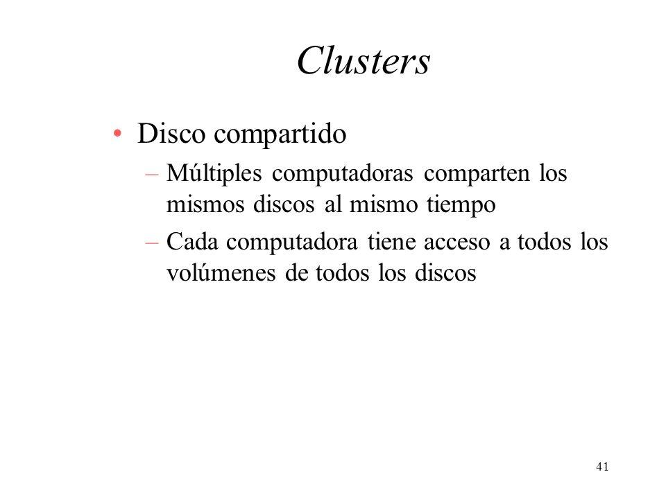 Clusters Disco compartido