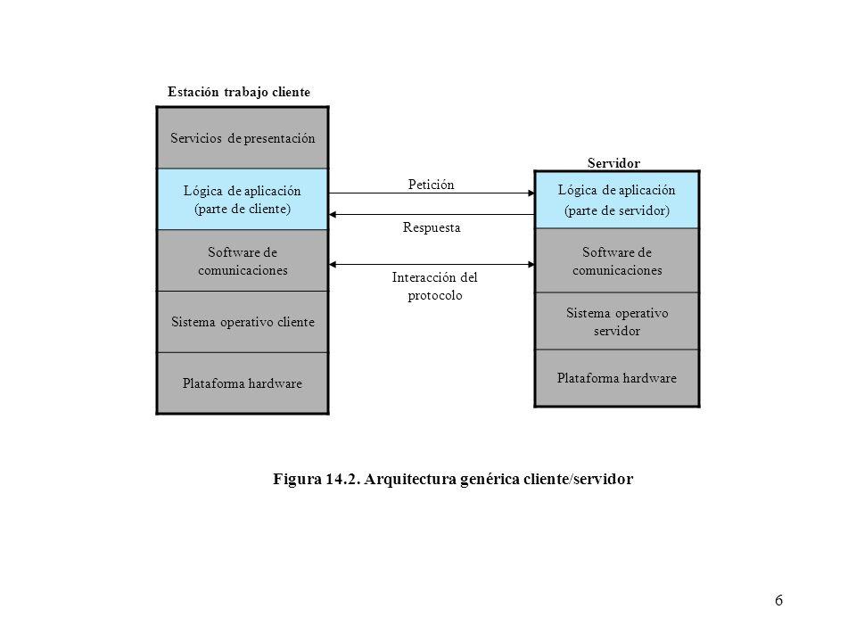 Figura 14.2. Arquitectura genérica cliente/servidor