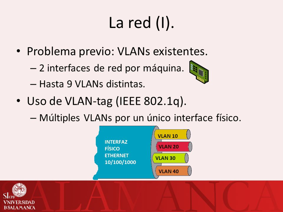 La red (I). Problema previo: VLANs existentes.