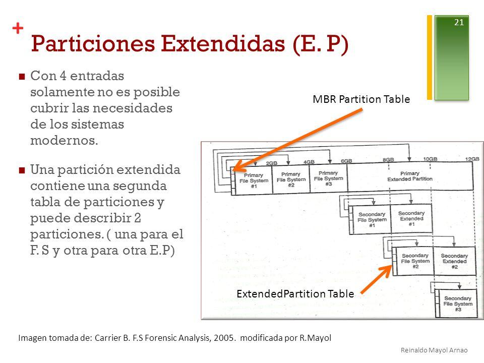 Particiones Extendidas (E. P)