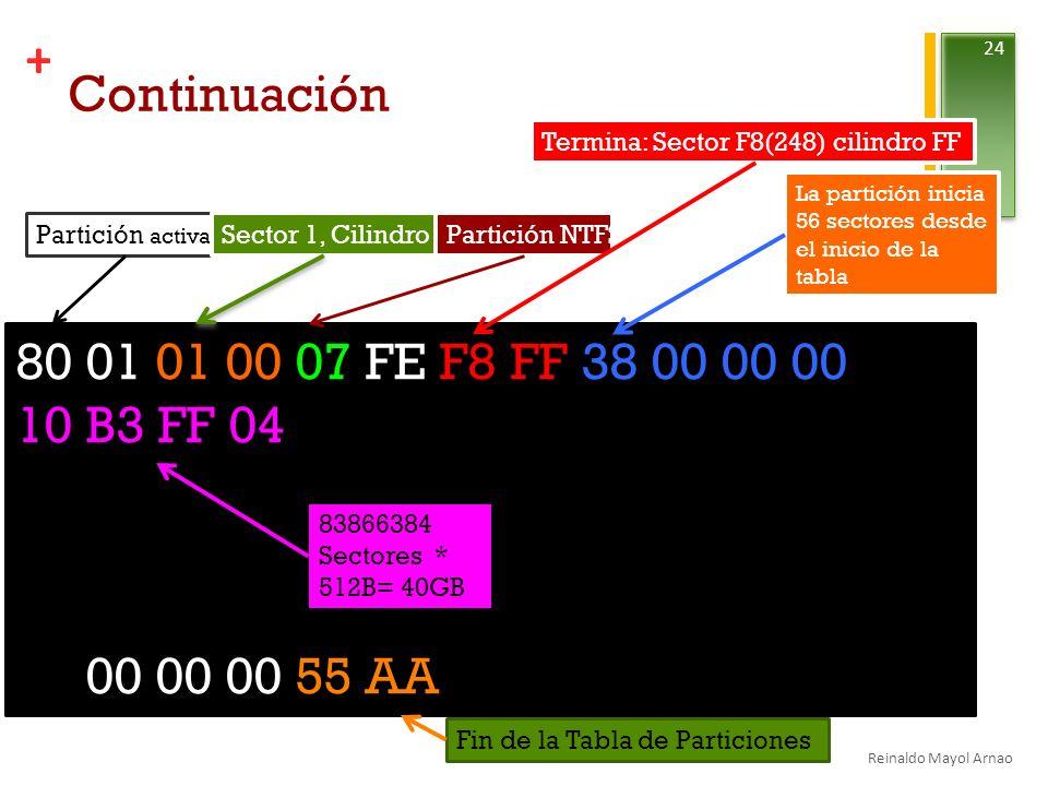 Continuación Termina: Sector F8(248) cilindro FF. La partición inicia 56 sectores desde el inicio de la tabla.