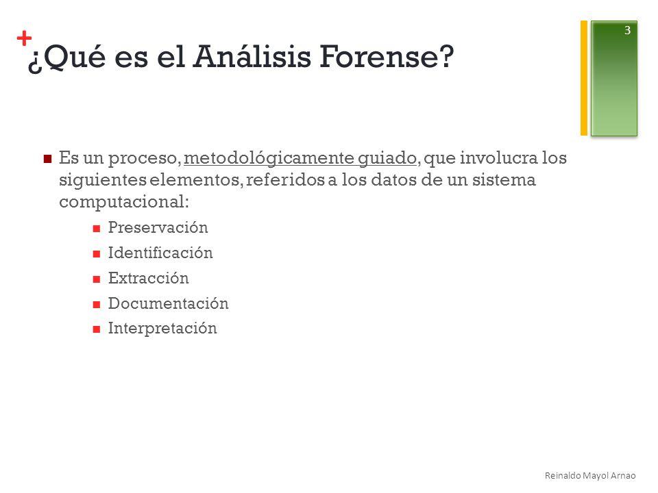 ¿Qué es el Análisis Forense