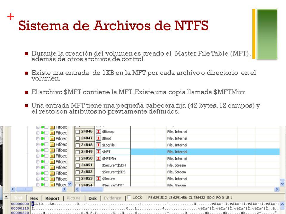 Sistema de Archivos de NTFS