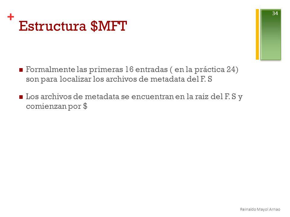 Estructura $MFT Formalmente las primeras 16 entradas ( en la práctica 24) son para localizar los archivos de metadata del F. S.