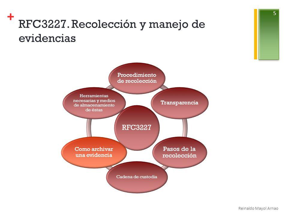 RFC3227. Recolección y manejo de evidencias