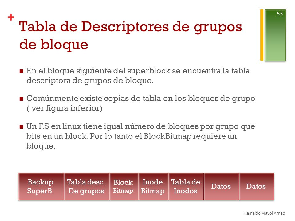 Tabla de Descriptores de grupos de bloque