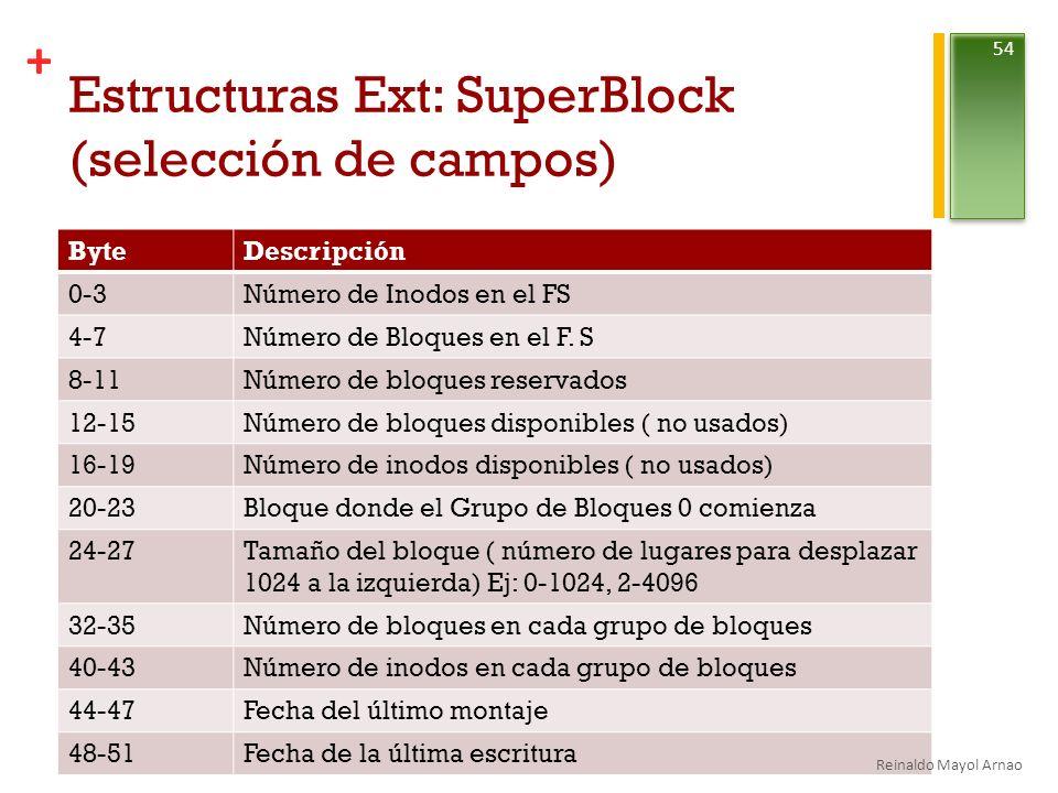 Estructuras Ext: SuperBlock (selección de campos)