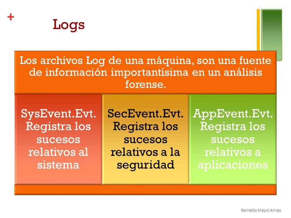 Logs SysEvent.Evt. Registra los sucesos relativos al sistema