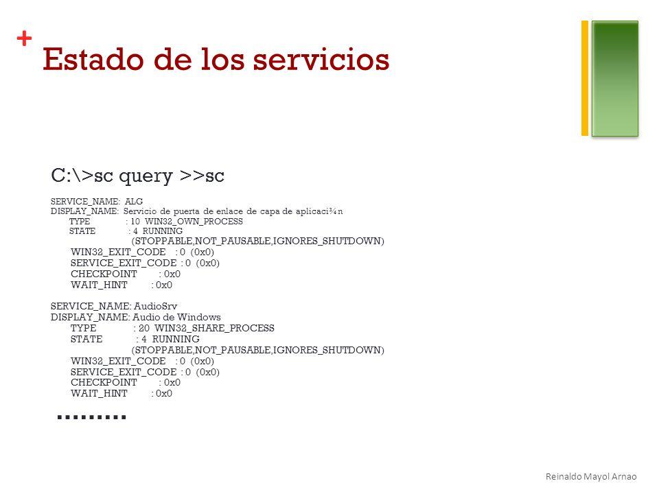 Estado de los servicios