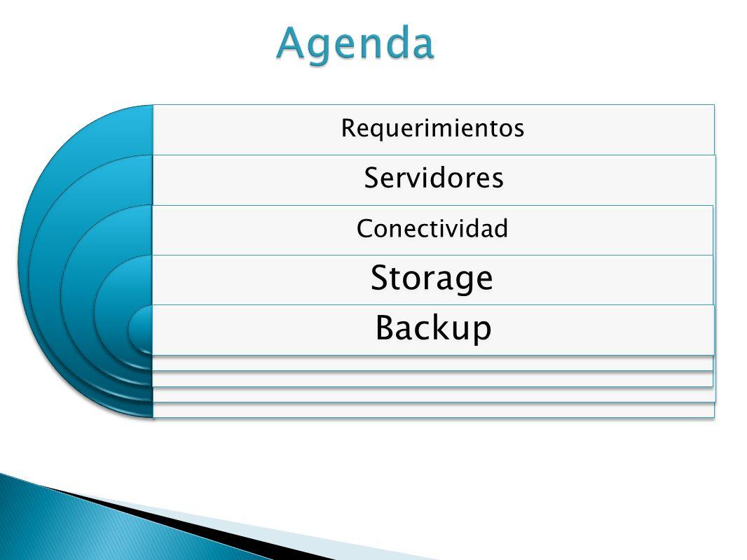 Agenda Requerimientos Servidores Conectividad Storage Backup