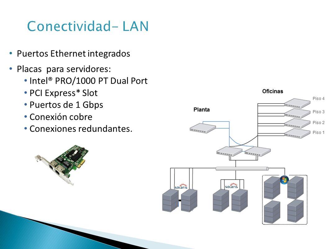 Conectividad- LAN Puertos Ethernet integrados Placas para servidores: