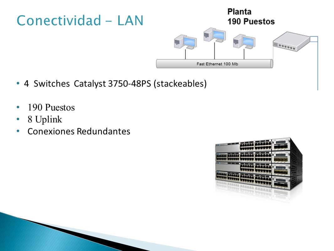 Conectividad - LAN 4 Switches Catalyst 3750-48PS (stackeables)