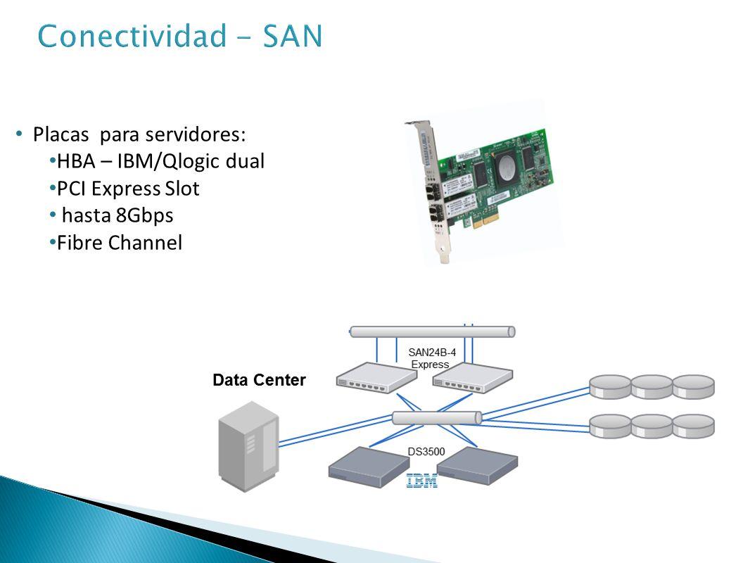 Conectividad - SAN Placas para servidores: HBA – IBM/Qlogic dual