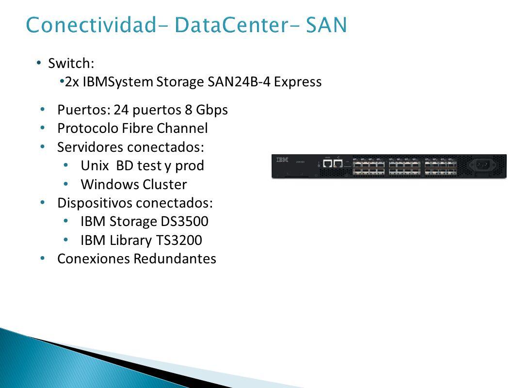 Conectividad- DataCenter- SAN
