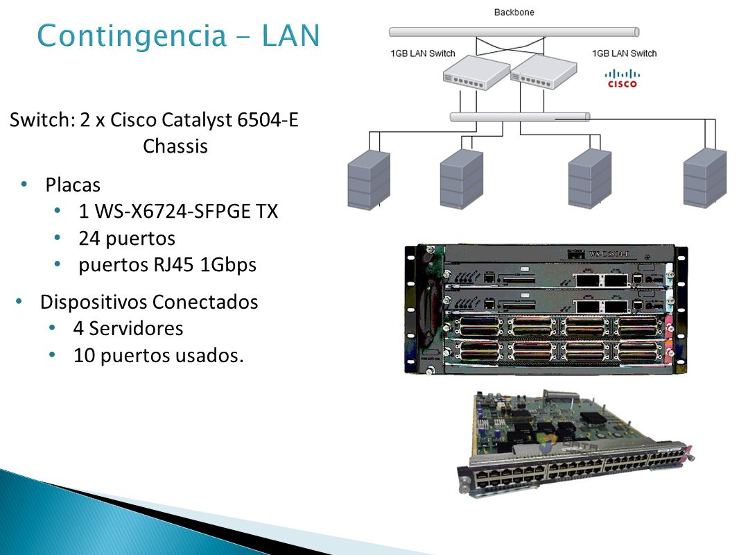 Contingencia - LAN Switch: 2 x Cisco Catalyst 6504-E Chassis Placas