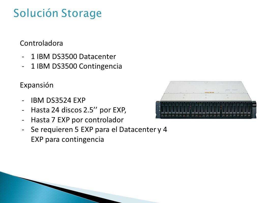 Solución Storage Controladora 1 IBM DS3500 Datacenter