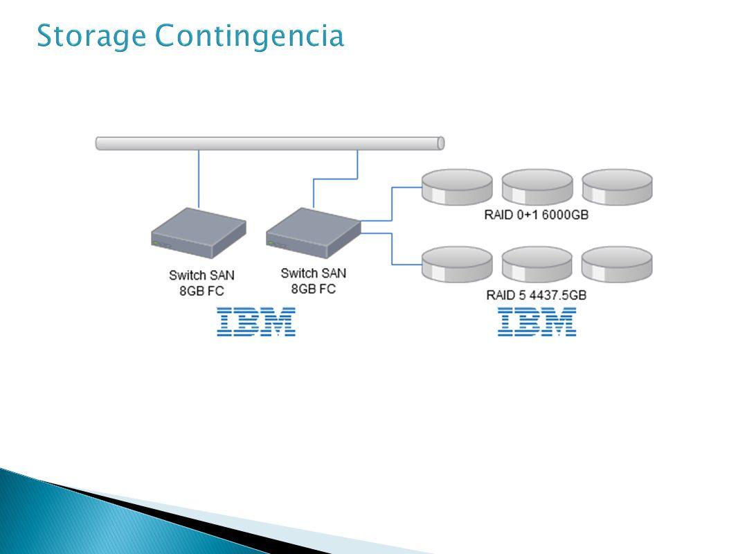 Storage Contingencia