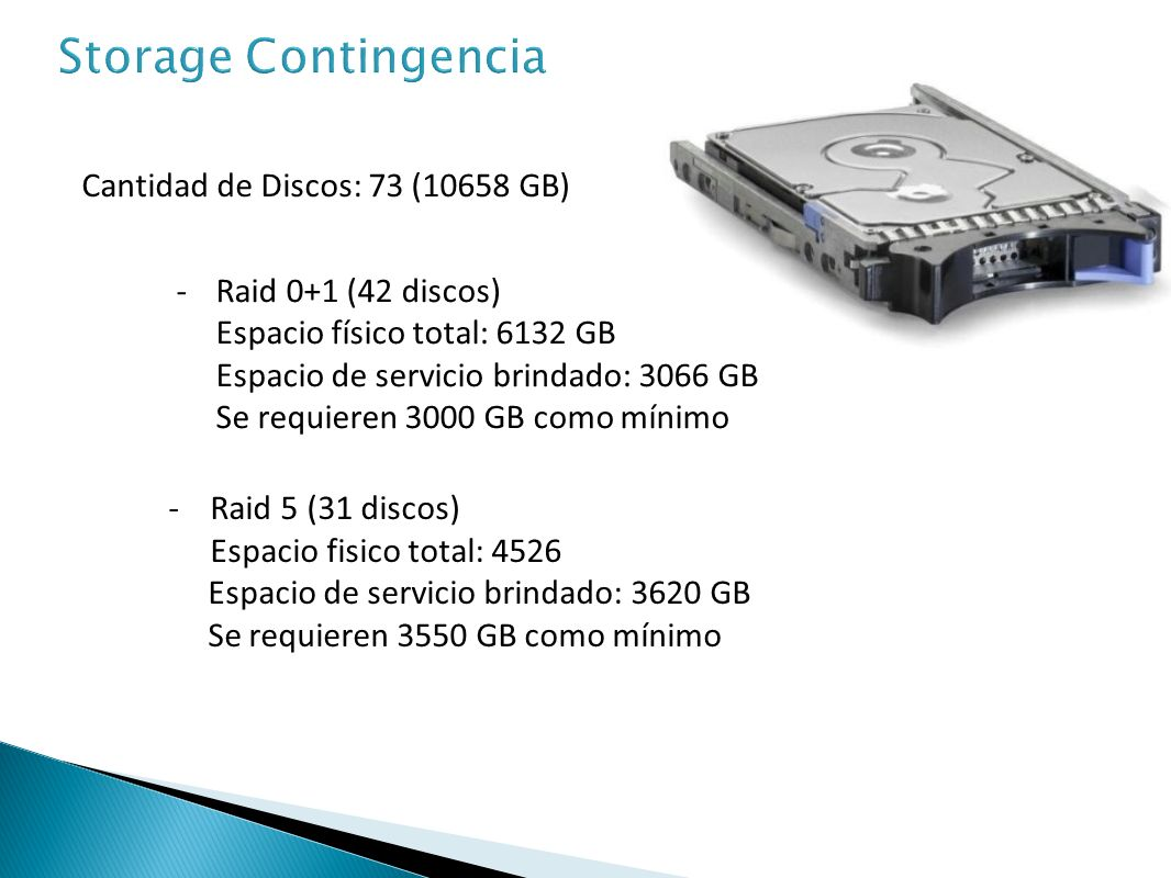 Storage Contingencia Cantidad de Discos: 73 (10658 GB)