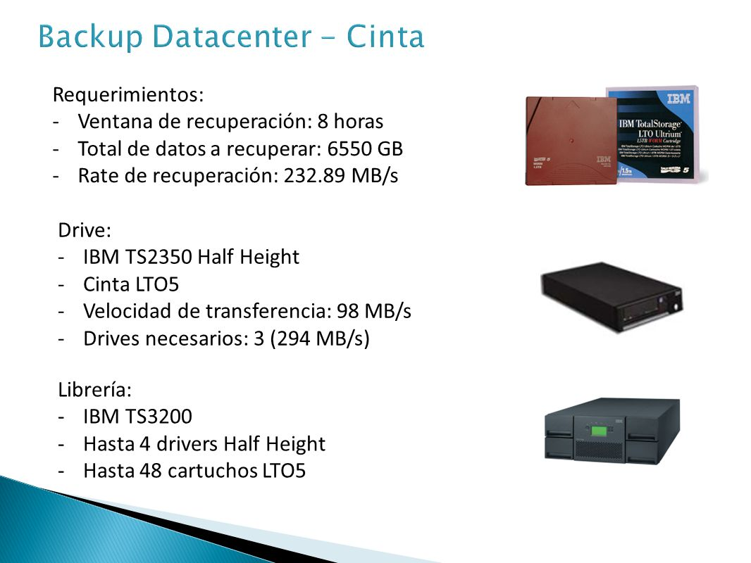 Backup Datacenter - Cinta
