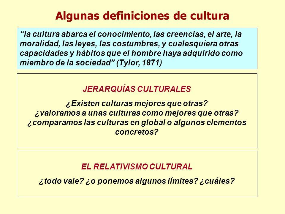 Algunas definiciones de cultura