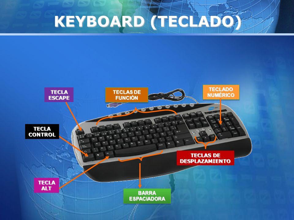 KEYBOARD (TECLADO) TECLADO NUMÉRICO TECLA ESCAPE TECLAS DE FUNCIÓN