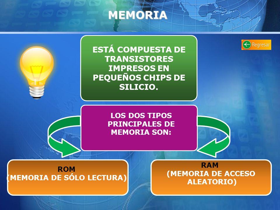 MEMORIA ESTÁ COMPUESTA DE TRANSISTORES IMPRESOS EN PEQUEÑOS CHIPS DE SILICIO. LOS DOS TIPOS PRINCIPALES DE MEMORIA SON: