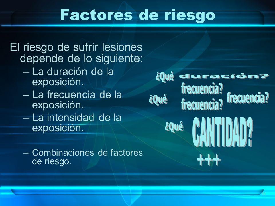 Factores de riesgo CANTIDAD