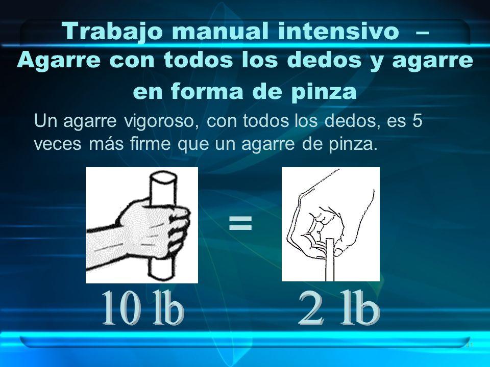 Trabajo manual intensivo – Agarre con todos los dedos y agarre en forma de pinza