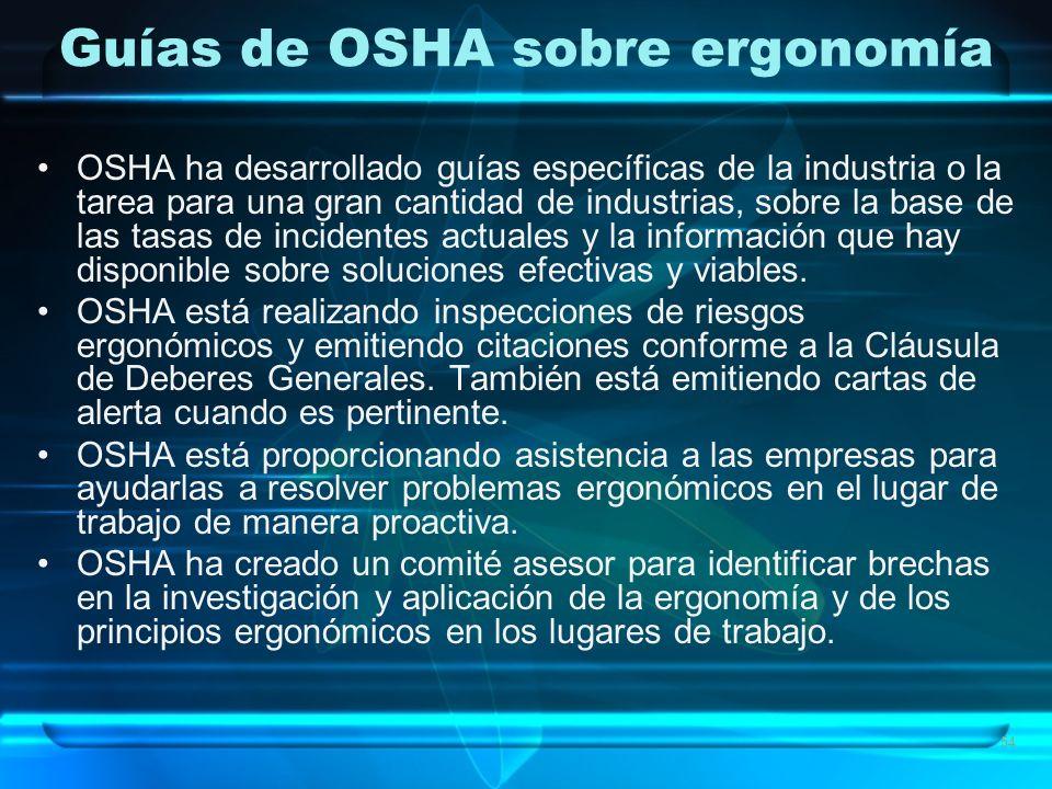 Guías de OSHA sobre ergonomía