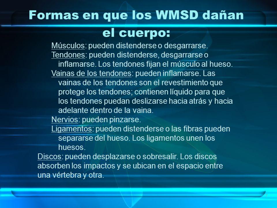 Formas en que los WMSD dañan el cuerpo: