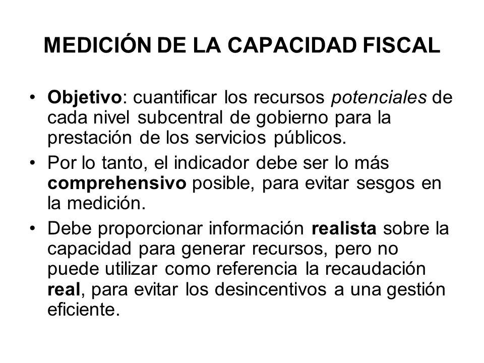 MEDICIÓN DE LA CAPACIDAD FISCAL