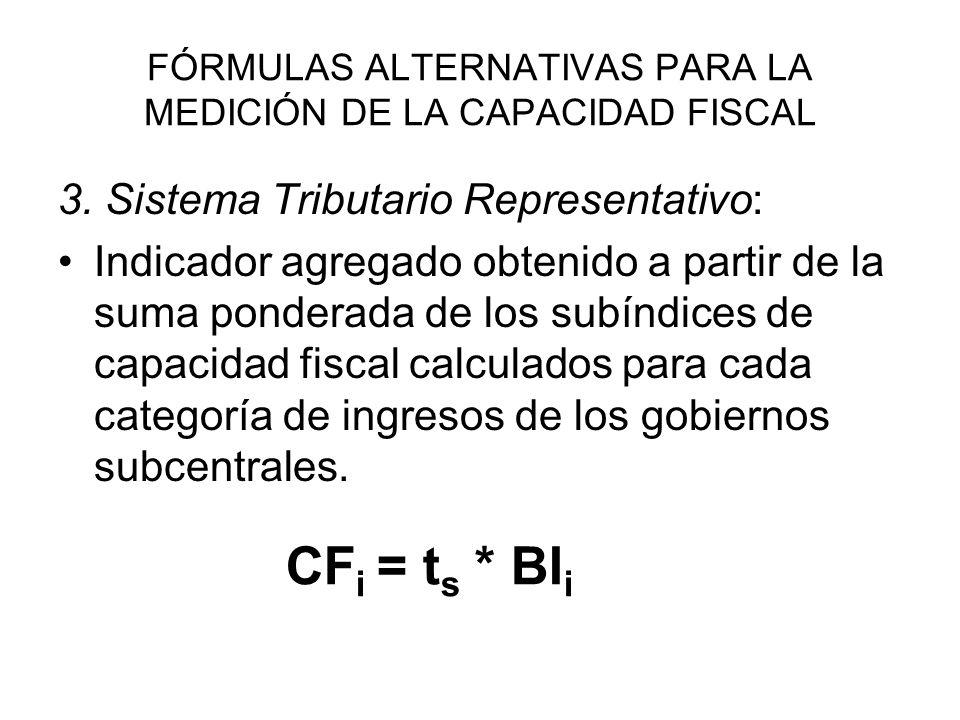 FÓRMULAS ALTERNATIVAS PARA LA MEDICIÓN DE LA CAPACIDAD FISCAL