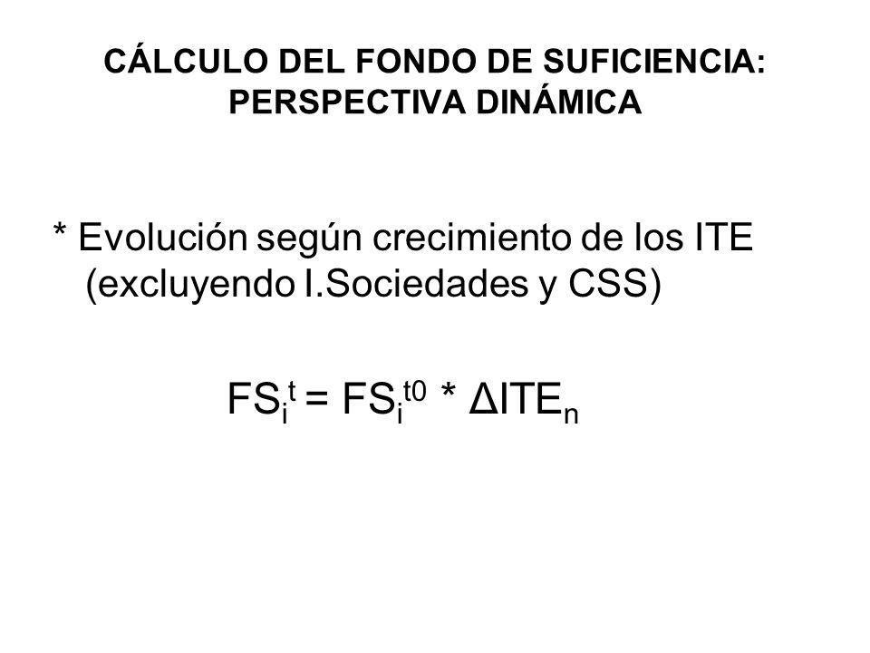 CÁLCULO DEL FONDO DE SUFICIENCIA: PERSPECTIVA DINÁMICA