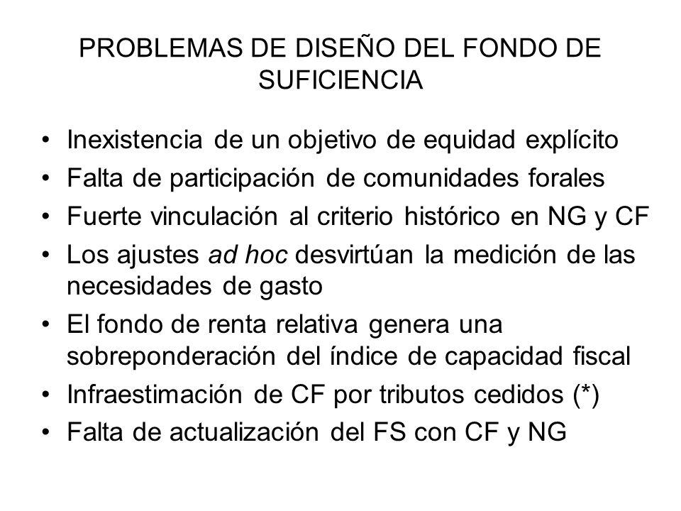 PROBLEMAS DE DISEÑO DEL FONDO DE SUFICIENCIA