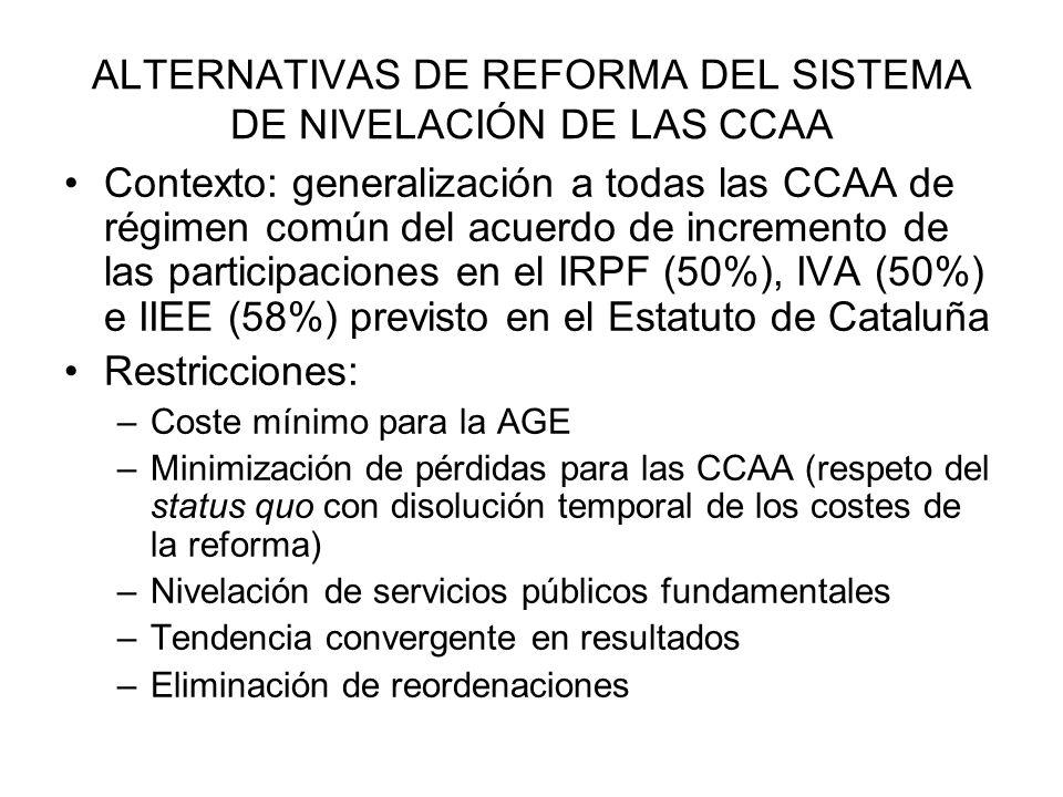 ALTERNATIVAS DE REFORMA DEL SISTEMA DE NIVELACIÓN DE LAS CCAA