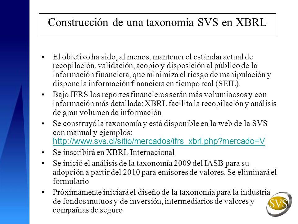 Construcción de una taxonomía SVS en XBRL