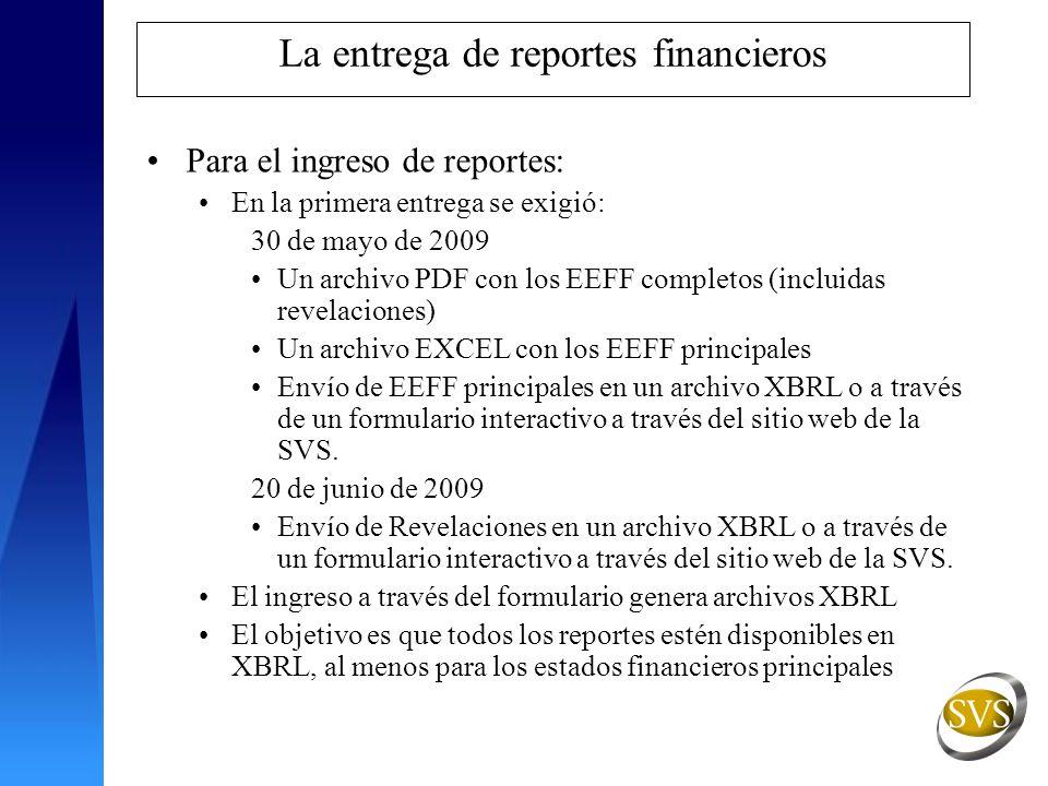 La entrega de reportes financieros