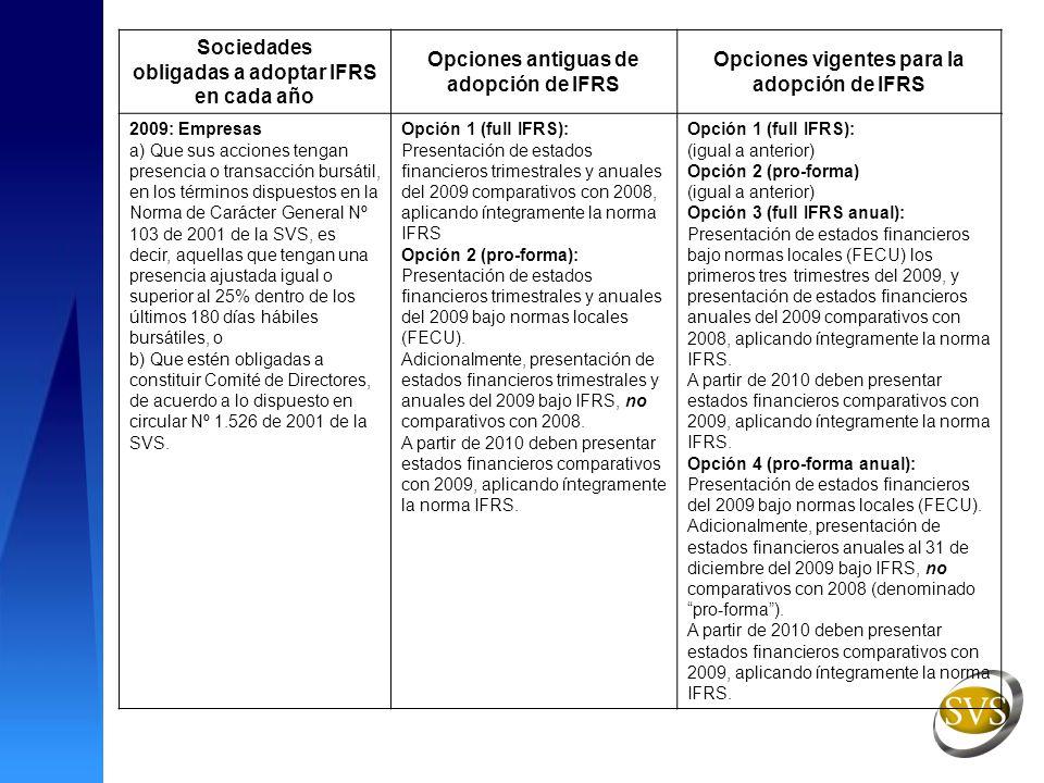 obligadas a adoptar IFRS en cada año