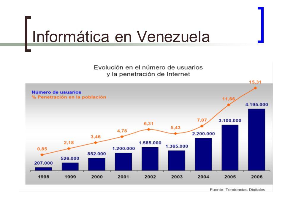 Informática en Venezuela