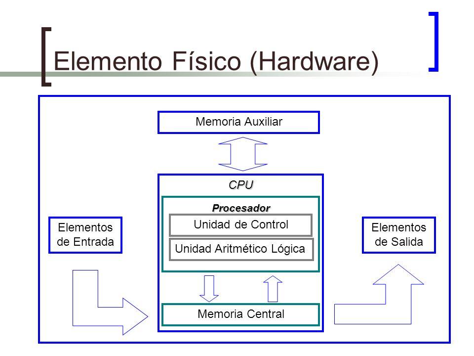 Elemento Físico (Hardware)