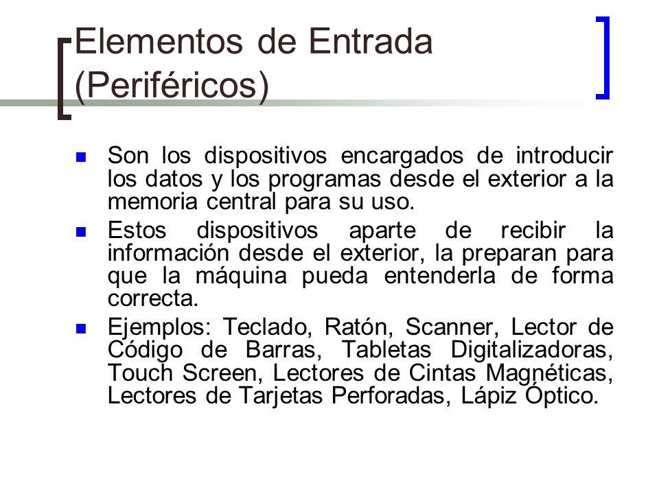 Elementos de Entrada (Periféricos)