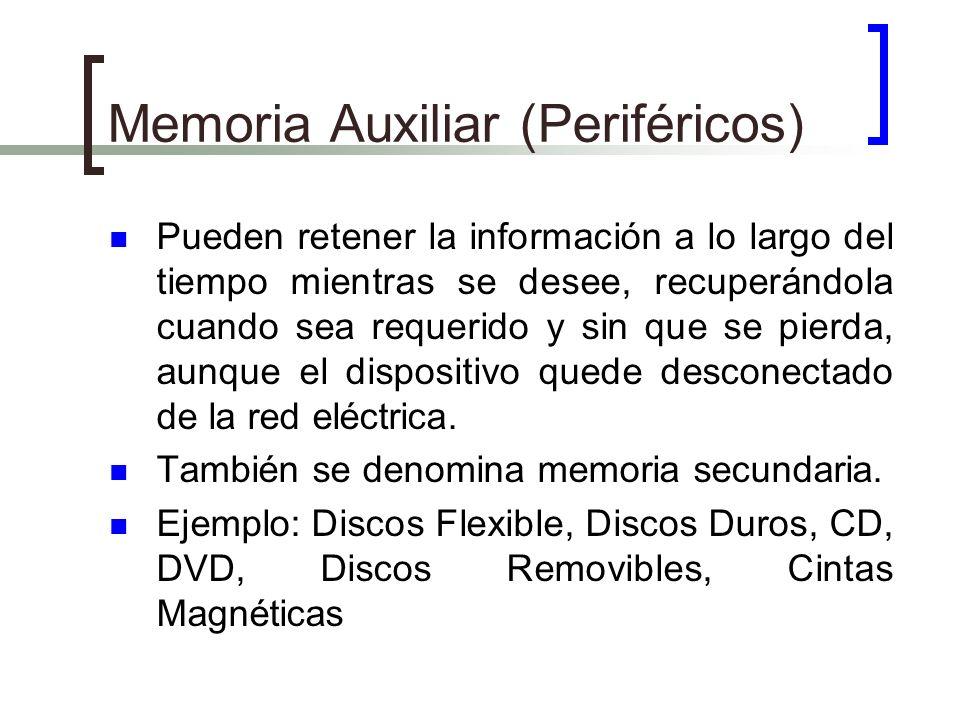 Memoria Auxiliar (Periféricos)
