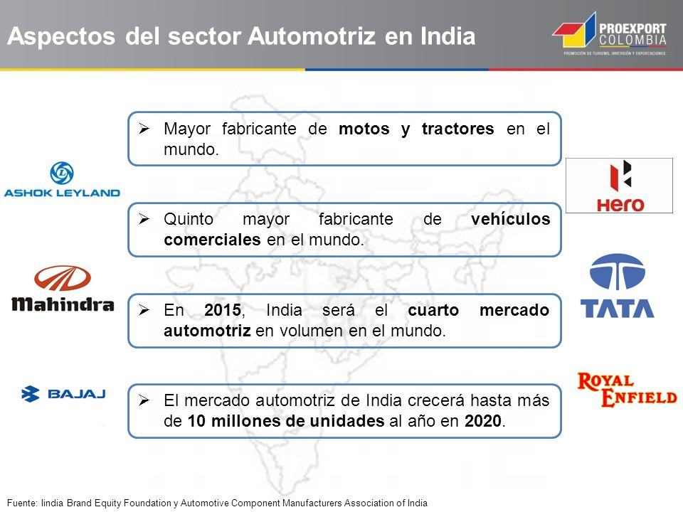 Aspectos del sector Automotriz en India