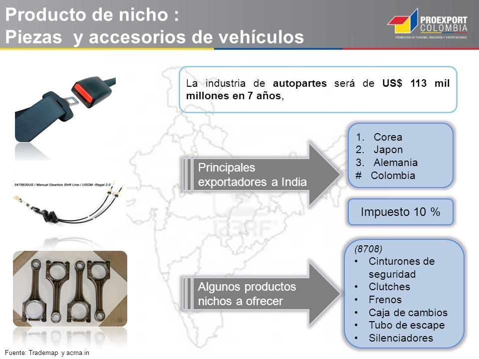 Producto de nicho : Piezas y accesorios de vehículos