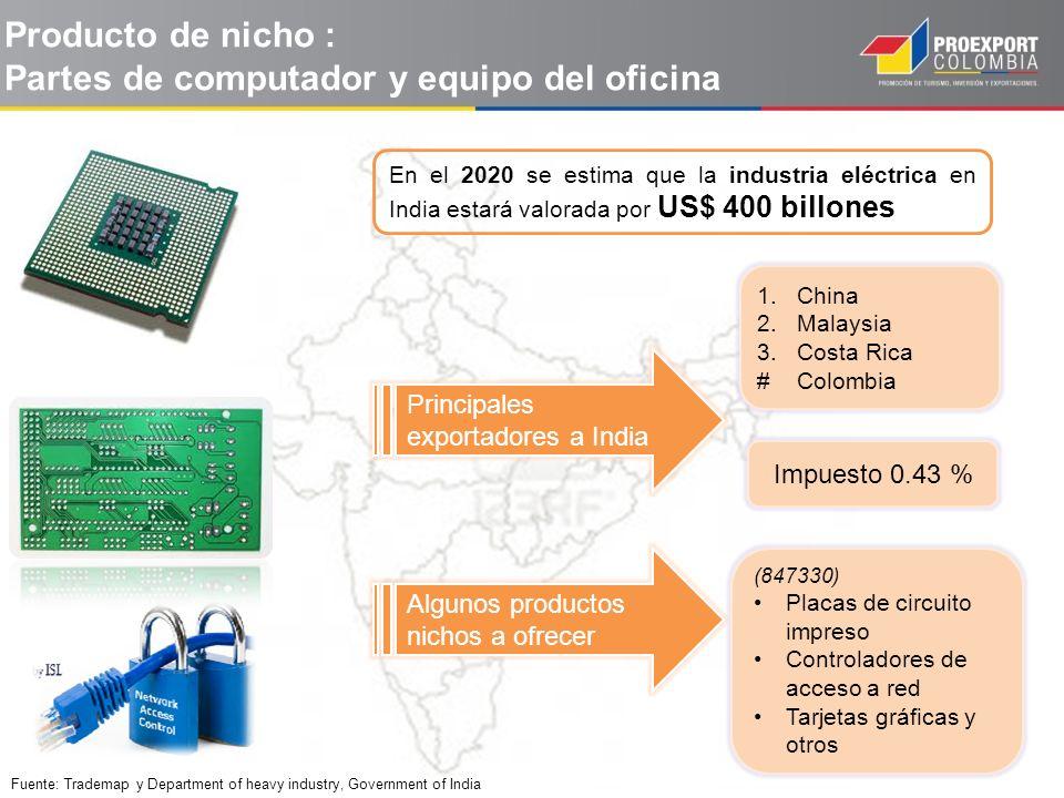 Producto de nicho : Partes de computador y equipo del oficina