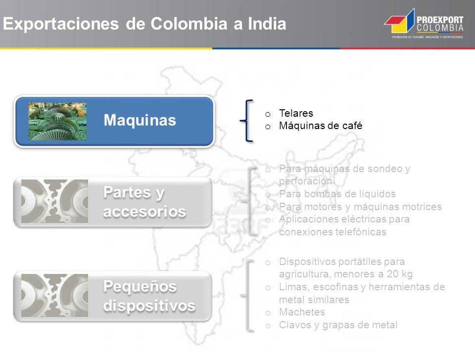 Exportaciones de Colombia a India
