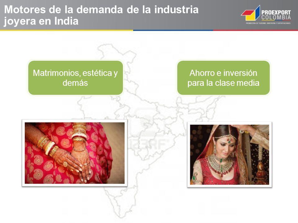 Motores de la demanda de la industria joyera en India